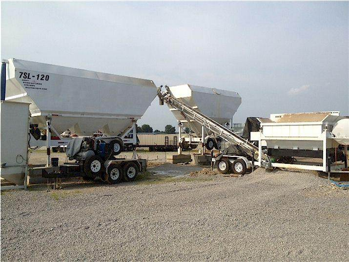 Portable Concrete Batch Plant 2CL-8-2 & Portable Cement Silos 7SL-120 7SL-80